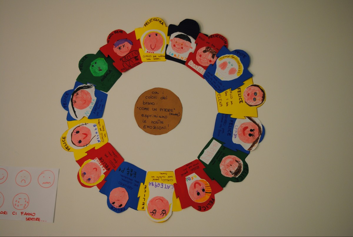 Scuola infanzia accoglienza ng41 regardsdefemmes for Lavoretti accoglienza infanzia